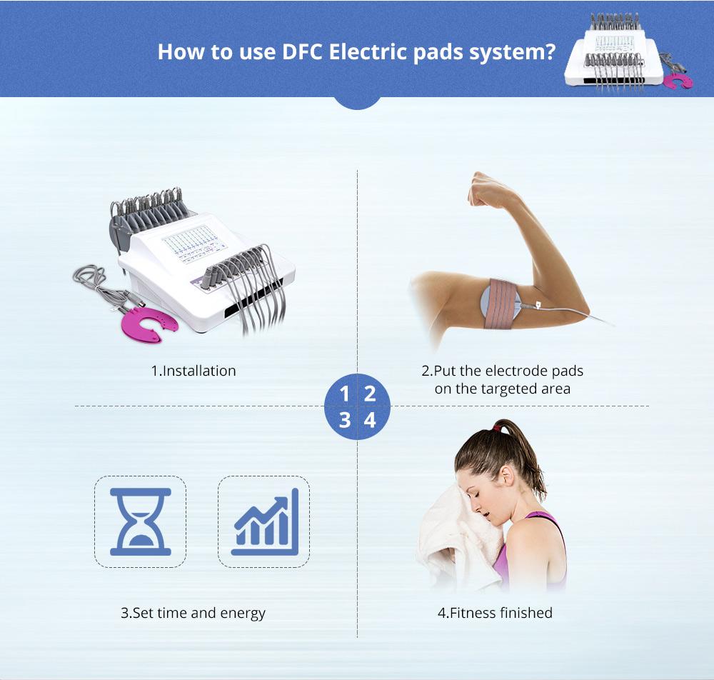 Electronic Body Massager
